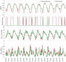 remote sensing free full text application of modis land