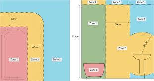 Bathroom Lighting Zones Bathroom Lighting Zones Diagram 2016 Bathroom Ideas Designs