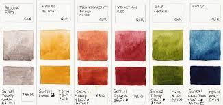 jane blundell artist qor watercolours by golden updated