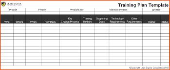 3 training plan templatememo templates word memo templates word