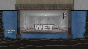 Wet Basement Systems - basement waterproofing american dry basement systems