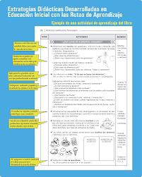 unidades y sesiones de aprendizaje comunicacion minedu rutas uncategorized educacion inicial página 2