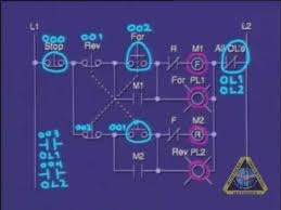 siemens plc s7 300 controls the motor to start up ladder diagram