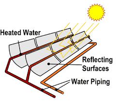 collector s solar collector energy education