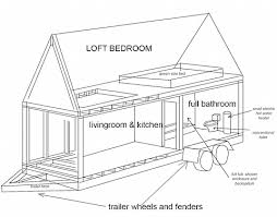 Tiny House Plans On Wheels Tiny House On Wheels Building Plans Nice Home Zone