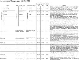 compare excel spreadsheets 2010 laobingkaisuo com