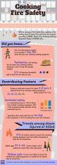 32 best kitchen safety tips images on pinterest safety tips