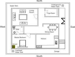 home design plans as per vastu shastra free house plans as per vastu shastra home deco plans