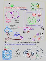 simple diagrams 2 for mac sketchnotes web a hubaisms