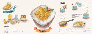 cara membuat nasi goreng ayam dalam bahasa inggris cara membuat pisang goreng dalam bahasa inggris indonesia prosedur