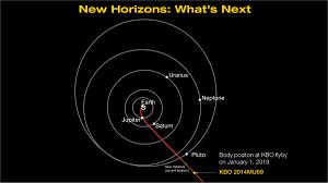 new mysteries surround new horizons u0027 next flyby target nasa