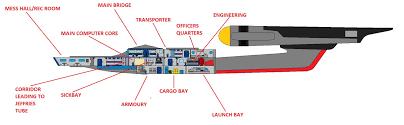 Deck Plans Com Starship Class Uss Franklin Deck Plan By Jimmer2193 Deviantart