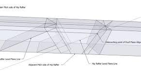 Irregular Hip Roof Framing 25 Harmonious Square Hip Roof Building Plans Online 23513