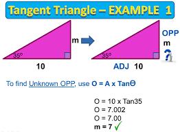 the tangent ratio passy u0027s world of mathematics