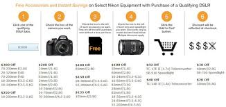 d7200 black friday amazon nikon u0027s black friday deals are now live nikon rumors