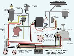 yamaha 9 9 outboard wiring diagram wiring diagram