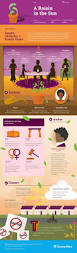 96 best infographics images on pinterest english literature