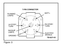 ford f450 trailer wiring diagram wiring diagrams