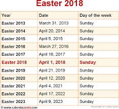 when is easter 2018 2019 dates of easter