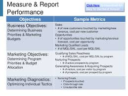 Marketing Reports Exles by B2b Marketing Communications Plan Template V3 2013