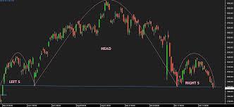 stocksresearch in u2013 value pick u2013 stock tips u2013 multibagger