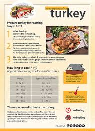 how to make the perfect thanksgiving turkey how to roast a turkey easy turkey roasting norbest turkey