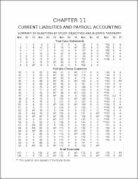 ch11 chapter 11 current liabilities and payroll accounting