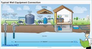 wiring diagram control panel box submersible water u2013 pressauto net