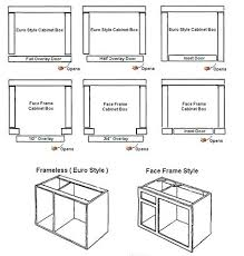 how to adjust european cabinet door hinges european style cabinet cabinets typically come with full overlay