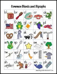 teaching blends and digraphs make take u0026 teach
