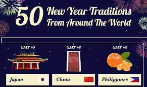 50 new year traditions from around the world infographic