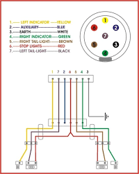 trailer wiring diagram wire colors cd player color diagram brake