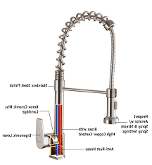 Supply Lines For Bathroom Faucets Best 50 Kitchen Sink Water Supply Lines Design Inspiration Of How