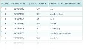 design a html table building html tales beautiful exles tips and tools