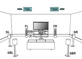 speaker configuration and u201camp assign u201d settings avr x4300h