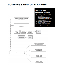 small business startup plan template sample simple business plan