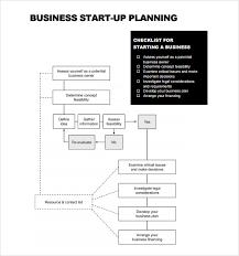 small business startup plan template viplinkek info