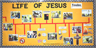 bible fun for kids life of jesus timeline bulletin board