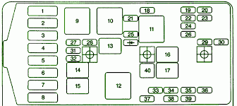 pontiac grand prix fuse box location pontiac wiring diagrams for