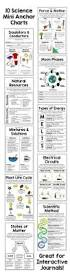 462 best science saturday images on pinterest science ideas