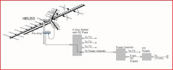 wiring diagram rv power booster for antenna wiring wiring