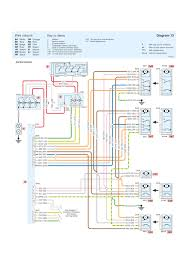 peugeot wiring diagrams 206 peugeot wiring diagrams instruction