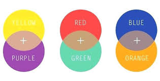 what colors make purple what does green and orange make mixing clean color green orange
