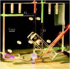 combining additive manufacturing and catalysis a review