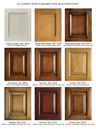 kitchen cabinets types kitchen cabinets types kitchen cabinets different types of wood