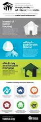 i loved volunteering with habitat for humanity quoteables