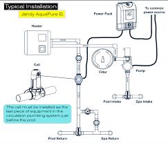 pool wiring diagram pool filter wiring wiring diagram odicis