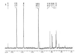 bergenin u2013 an active constituent of rivea ornata roxb and its