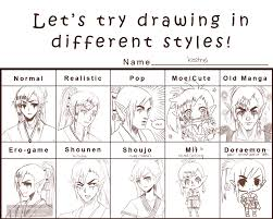 Meme Faces Meaning - style meme kestrel by onisuu on deviantart