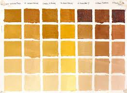 Golden Color Shades Back To Basics U2013 Color Vocabulary Exterior Room Colour Ideas